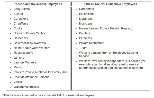 Household Employer List
